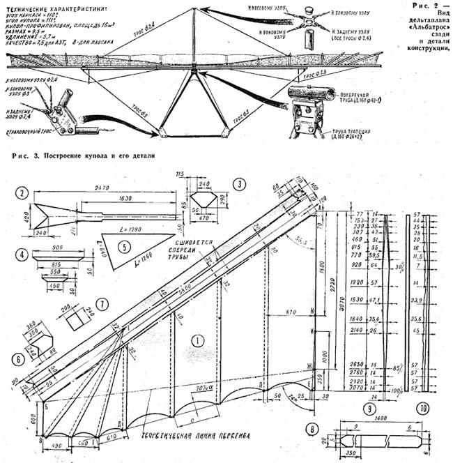 Как и из чего сделать дельтаплан своими руками 89