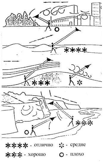 как запускать воздушного змея фото инструкция - фото 10
