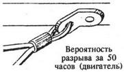 вероятность разрыва (двигатель)