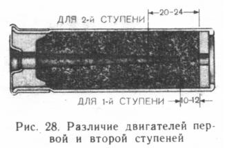 Ракеты на самодельном двигателе